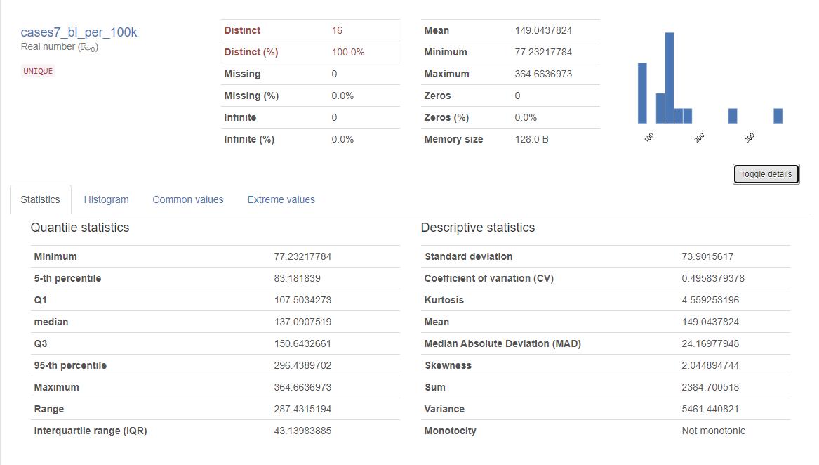 Ausschnitt aus dem Pandas-Profiling Report für die Spalte cases7_bl_per_100k